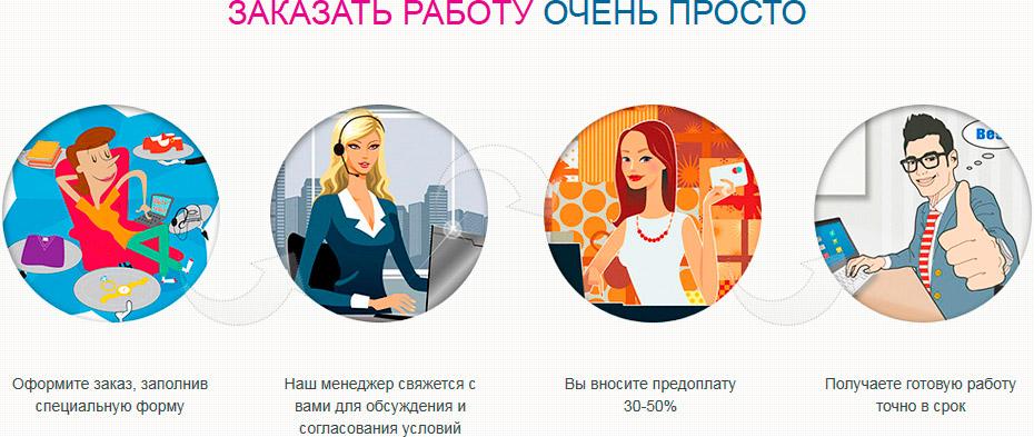 Где в красноярске заказать дипломную работу курсовая работа введение как написать